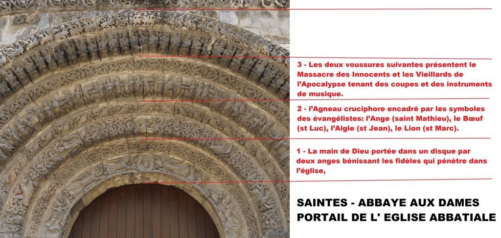 Saintes - portail abbatiale - les trois voussuresjpg