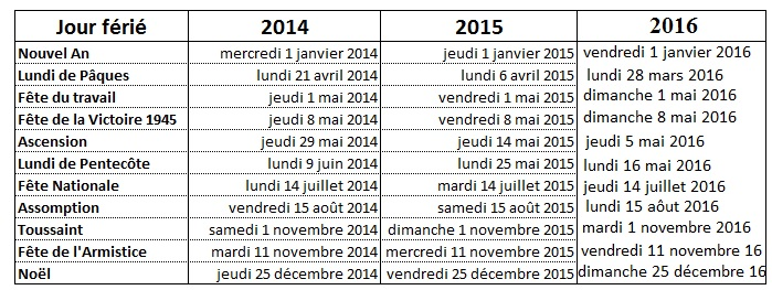 jours fériés 2014 - 2016